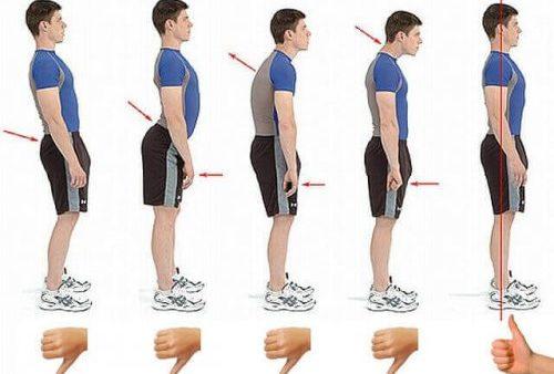 Orofaciale fysiotherapie begint bij de voeten – het belang van een goede lichaamshouding