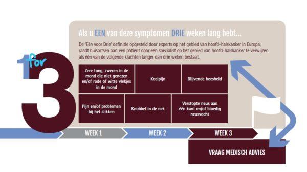 Orofaciale fysiotherapie bij hoofd/hals kanker